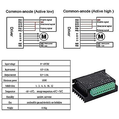 4 STÜCKE TB6600 4A 9-42 V Schrittmotortreiber Controller tb6600 32 Segmente 2/4 Phase Hybrid Schrittmotortreiber Bord