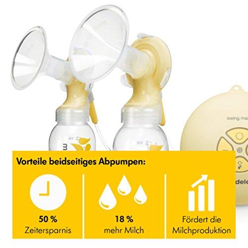 Milchpumpe Medela Swing maxi - elektrische Doppel-Milchpumpe, Schweizer Medizinprodukt - 8
