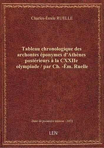 Tableau chronologique des archontes ponymes d'Athnes postrieurs  la CXXIIe olympiade / par Ch.-