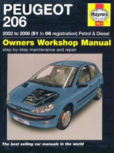 Free Workshop Manual For Peugeot 106 Sport