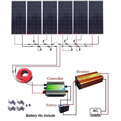 Panel solar, 160W. Potencia de salida: 160 W. Tensión nominal: 18V. Voltaje máximo (Vmp): 21,2V. Voltaje a circuito abierto (Voc): 22,41V. Corriente máxima (Imp): 8,89A. Corriente de cortocircuito (Isc): 9,76 A. Tipo de célula solar: monocristal...