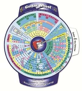 Farley's The Guitar Wheel