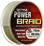 Ultima E1112 Power Braid Super Strong Micro Braid Fishing Line - Moss Green