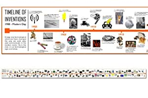 Timeline of 20th Century Inventions and Technology ...