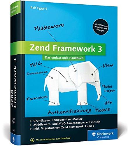 banwendungen mit dem PHP-Framework (Model-view-controller)