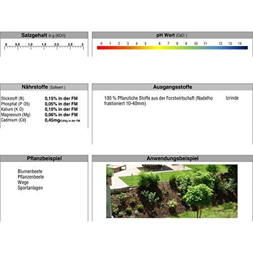 Rindenmulch Plantop 70 Liter Körnung 10-40mm NEU Garten-Mulch Dekormulch Qualität aus Bayern ! -