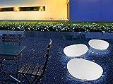 Bonetti LED Solar Gartenl... Ansicht