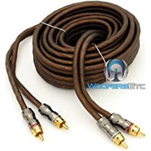 Focal ER5 - Cable RCA (5 m)