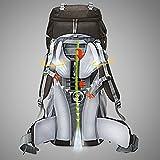 Mountaintop Unisex Trekkingrucksack 65+5L - 2
