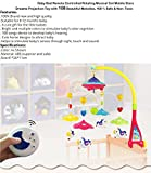 #4: Magicwand Remote Controlled Baby Bed Musical Cot Rotating Projection Toy , 100 % Safe & Non-Toxic