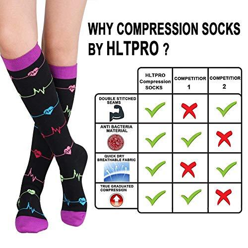 Zoom IMG-2 calzini a compressione per donna