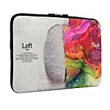 Icasso Macbook Pro Cases 13 Inches - Best Reviews Guide