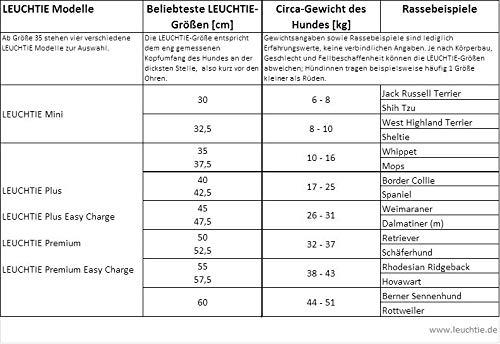 LED Leuchthalsband LEUCHTIE® Plus rot Größe 50 neues Verschlusssystem - 3