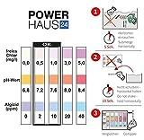 50 Teststreifen für Chlor / pH Wert / Algenschutz - Teststäbchen - Teststrips