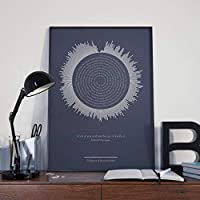 Soundwave Print, Custom Sound Wave, Voice Wave, Soundwave Art, Sound Wave Print, Sound Wave, Wave Form Art, Soundwave Art Print