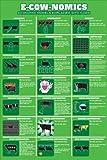 1art1 40804 Fun - E-cow-nomics Poster 91 x 61 cm