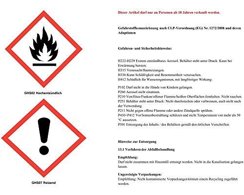 gasket-remover-spray-presto-400ml