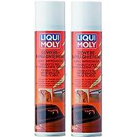 Liqui Moly 1594 Gewebe-Imprägnierung, 2 x 400 ml