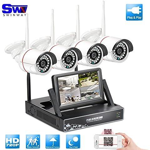 SW, Sistema telecamera di sicurezza 4 canali, WIFI RIN 17,78