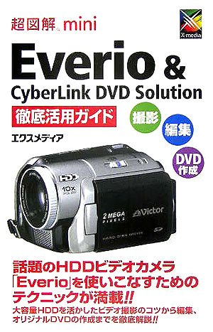 everio-cyberlink-dvd-solution-dvd-mini