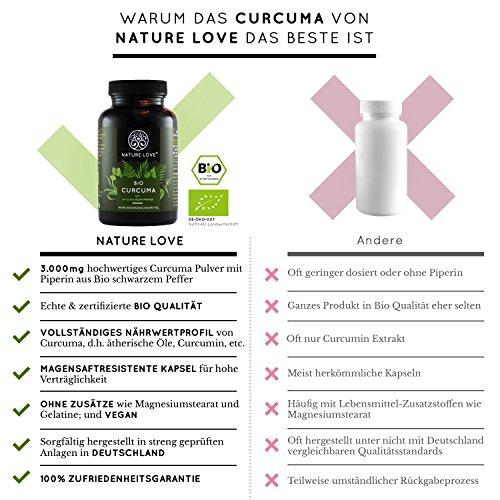 Bio Curcuma (Kurkuma) Kapseln mit 3000 mg pro Tagesdosis – 180 Stück im Monatsvorrat. Zertifiziert Bio. Mit Piperin aus Bio schwarzem Pfeffer. Frei von Zusatzstoffen wie Gelatine oder Magnesiumstearat. Laborgeprüft, mit von Natur aus hohem Curcumin Gehalt. Hochdosiert, vegan und hergestellt in Deutschland - 2