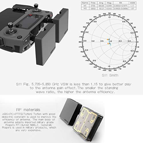 Mitlfuny RC Quadrocopter Drohne,Antennenverstärker 17BDi 5.8G Nachrüst Range Extender für DJI Mavic 2 Pro
