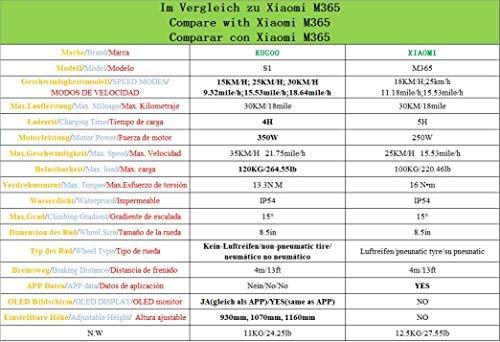 GoZheec E Scooter KUGOO S1 350W, 30km, 30 Km/h, LCD E-Roller Jugendliche und Erwachsene konkurrieren mit M365 (Schwarz) - 7