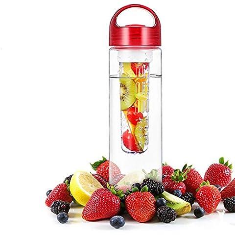 cfzc 2016Nuevo Moda Mejor fruta Infusor de deportes botella de agua con sin BPA Tritan irrompible botella asa de transporte, Fácil para niños, uso Hombres y Mujeres, rosso