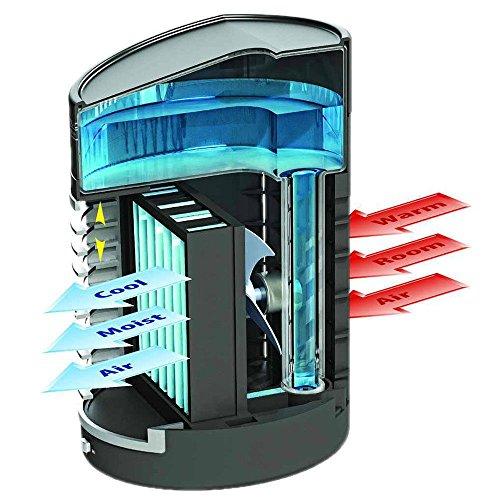 Aire acondicionado portátil pequeño Handy Cooler Fast: humidificador, purificador de aire, a pilas