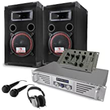 Set completo DJ