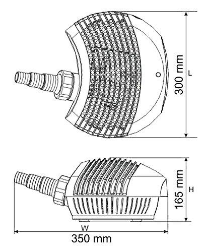 Pompa per stagni sunsun ctp 4800 supereco l h 30w for Teli per stagni