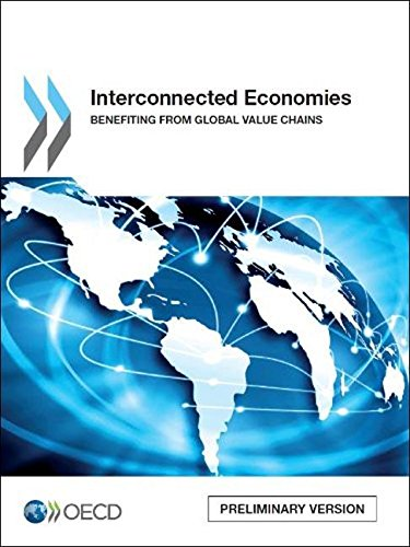 Interconnected Economies: Benefiting fro...