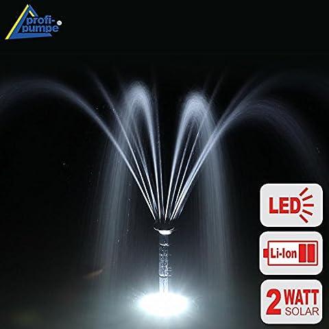 NUEVO. innovadora Solar Oasis 200–3Li & set de Bomba de estanque solar LED con batería LED Luz Bomba para Estanque Fuente solar para fuente con Estable Marco de Aluminio