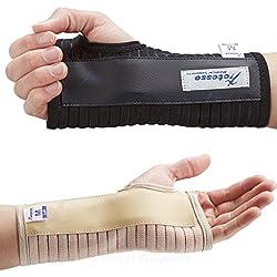 Actesso Atmungsaktiv Handgelenkbandage Handgelenkschiene (Schwarz, Mittelgroß Rechts) - Ideal Handgelenk Bandagen für Karpaltunnelsyndrom oder Zerrungen des Handgelenks - Links - Rechts - Klein - Groß
