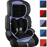 Infantastic Kinder-Autositz für Kinder mit 9-36kg Körpergewicht (Autositz-Normgruppen I/II/III)