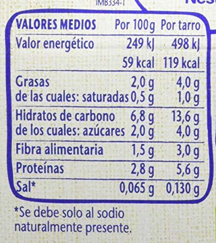 Nestlé Selección Tarrito de puré de verduras y carne, variedad Judías Verdes...