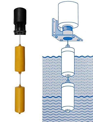 Automatischer Schwimmerschalter 230V / 15A Wasserstandsensor Füllstandsschalter (15a Lampe)