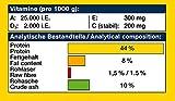 JBL NovoStick M 30289 Alleinfutter für fleischfressende...