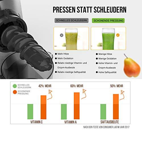 Slow Juicer elektrischer Entsafter für Gemüse und Obst Bild 3*