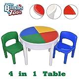 SEIGNEER 4 IN 1 Kinder Tisch und Stuhl Kindermbel Kindertisch mit 2 Stühlen Kinder Spieltisch Aufbewahrungsbox and Water
