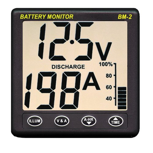 Clipper BM-2 Battery Monitor with SHUNT 200AMP -