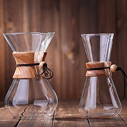 Drip Coffee Maker,Brewer Server for 2 - 3 Cups , 800ml