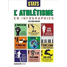 L'athlétisme en infographies