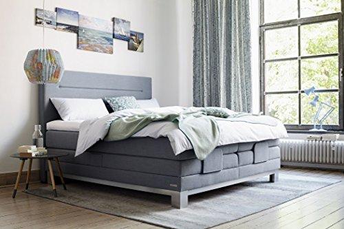 die besten boxspringbetten der bekannten hersteller auf. Black Bedroom Furniture Sets. Home Design Ideas