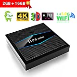 TV Box linstar Android TV Box H96 mini Android 7.1.1 OS Amlogic S905W CPU 2G 16G HDMI BT4.0 3D Smart 4K WiFi Set Top Box