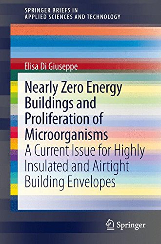 Nearly Zero Energy Buildings and Proliferation of Microorganisms: A Current Issue for Highly Insulated and Airtight Building Envelopes