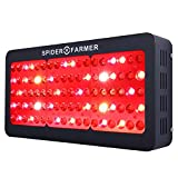SPIDER FARMER Dimmable Series LED Grow Light 450W 12-Band Full Spectrum with Refector, IR, Dimmer for Indoor Plants Veg/Bloom (450W)