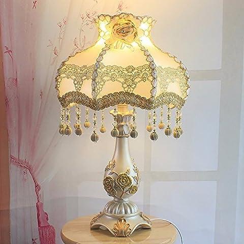 SUNQIAN-Schlafzimmer Lampen, Tischleuchte home Hochzeit, Stoff Garten Tischleuchte 320 *