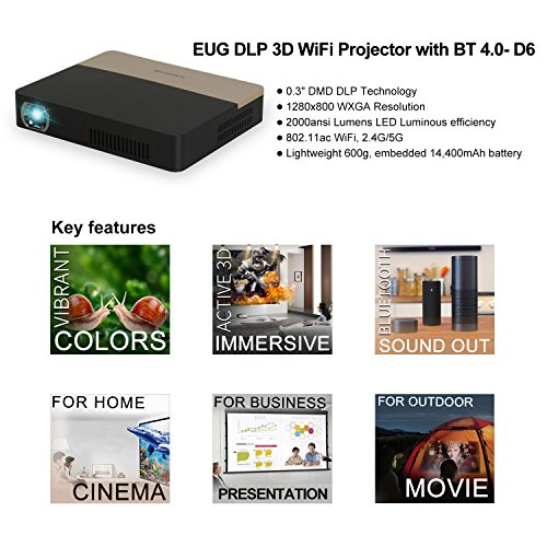 Best 3D DLP Pico Bluetooth Projector Wireless 2000 Lumen Portable Business Presentation Projector HD 1080P 802.11ac WiFi Airplay iPad Smartphone Proyector Built-in Batery for Education Home Theater Outdoor Reviews