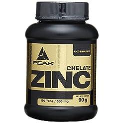 Peak Zink Chelat